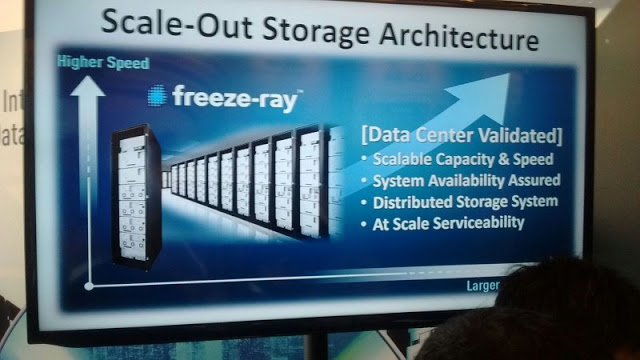Freeze-Ray storage system helped Facebook to cut almost 80% of its data storage costs.